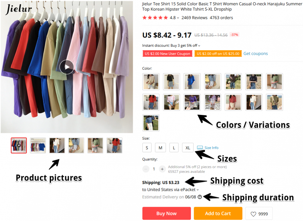 AliExpress Product Details